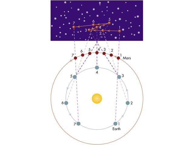 radius og diameter