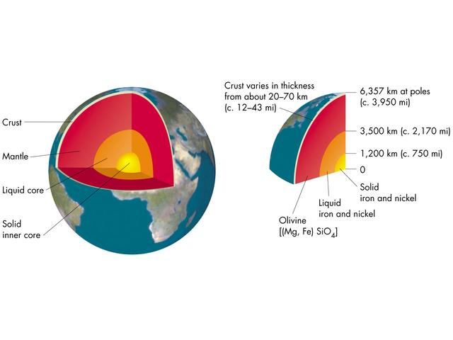 understanding how an earthquake occurs Our mission is to advance awareness and understanding of seismology and earth science while inspiring careers in geophysics how often do earthquakes occur on average, magnitude 2 and smaller earthquakes occur several hundred times a day world wide major earthquakes.