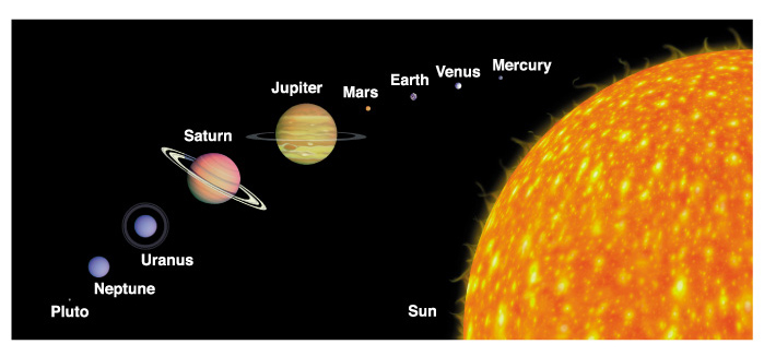 Summary of the Terrestrial Planets