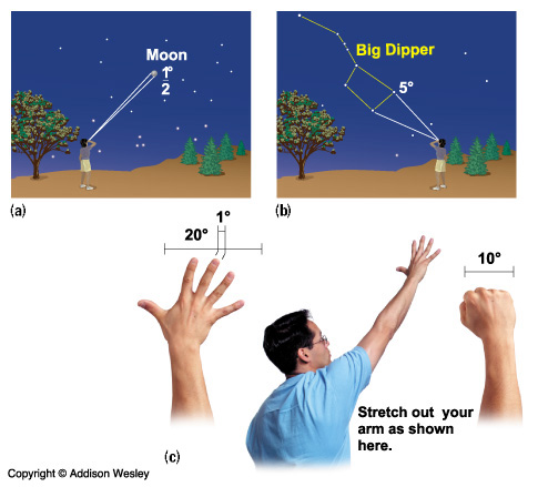how to find point on arc with relative angle