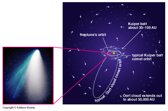 the three largest asteroids are quizlet - photo #41