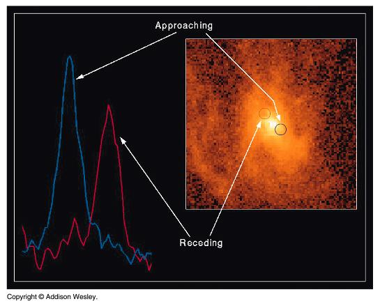 black holes quizlet - photo #35