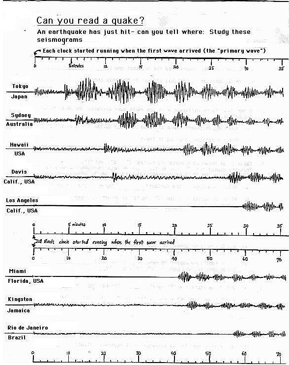 Eight Seismograms: Earthquake Waves Worksheet At Alzheimers-prions.com